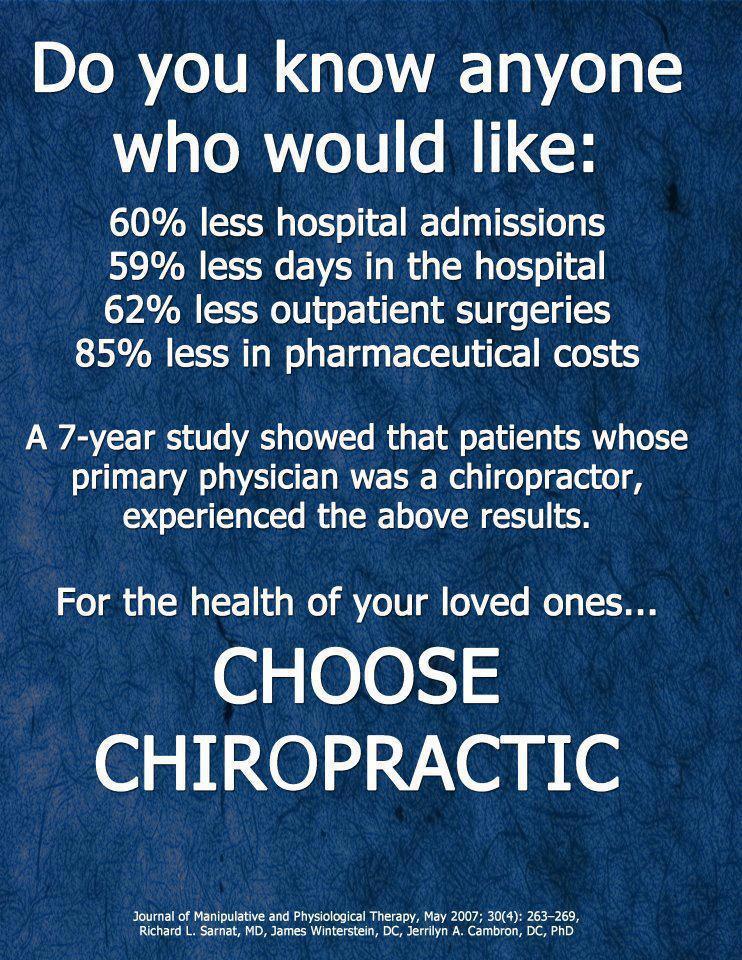 choose chiro